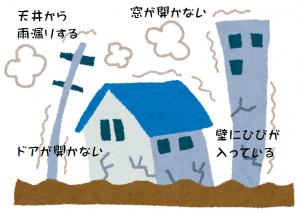 地盤がゆるい土地に建つ建物を同じイメージ